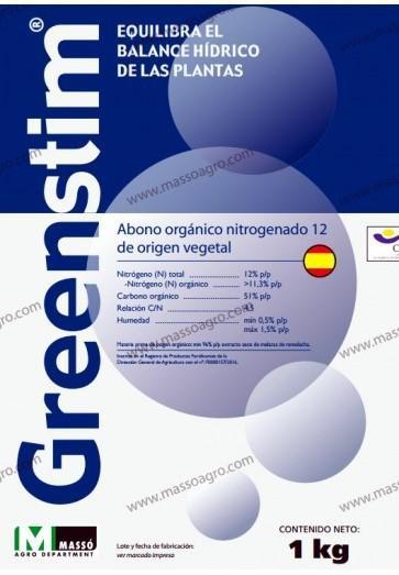 Eficacia de GREENSTIM en la prevención del Cracking de la cereza